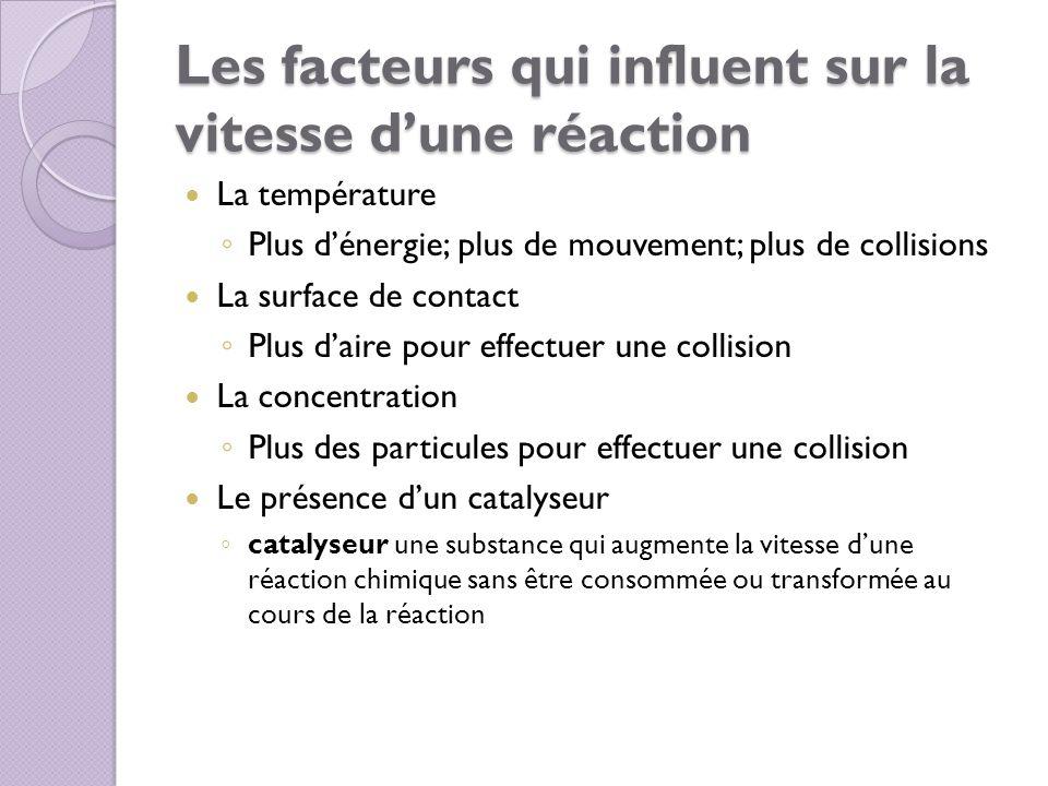 Les facteurs qui influent sur la vitesse dune réaction La température Plus dénergie; plus de mouvement; plus de collisions La surface de contact Plus