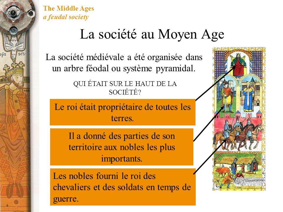 The Middle Ages a feudal society La société au Moyen Age La société médiévale a été organisée dans un arbre féodal ou système pyramidal. QUI ÉTAIT SUR