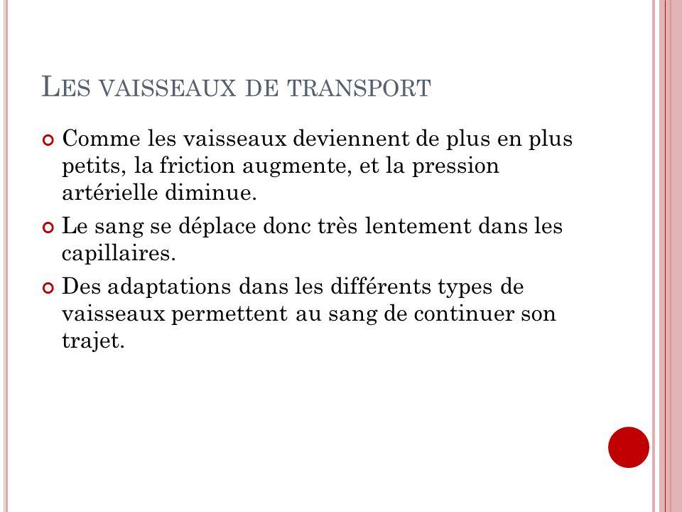 L ES VAISSEAUX DE TRANSPORT Comme les vaisseaux deviennent de plus en plus petits, la friction augmente, et la pression artérielle diminue. Le sang se
