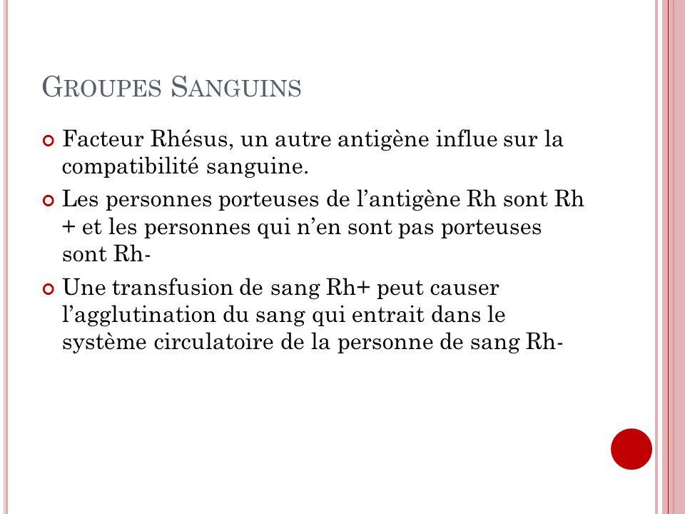 G ROUPES S ANGUINS Facteur Rhésus, un autre antigène influe sur la compatibilité sanguine. Les personnes porteuses de lantigène Rh sont Rh + et les pe