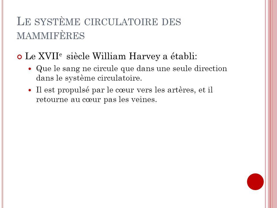 L E SYSTÈME CIRCULATOIRE DES MAMMIFÈRES Le XVII e siècle William Harvey a établi: Que le sang ne circule que dans une seule direction dans le système