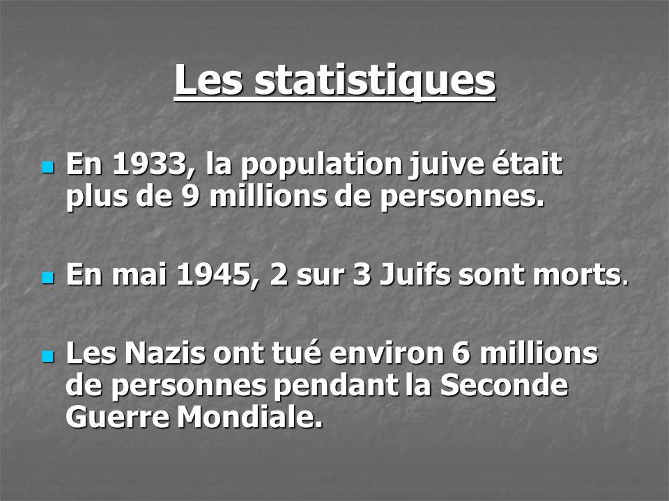 Les statistiques En 1933, la population juive était plus de 9 millions de personnes. En 1933, la population juive était plus de 9 millions de personne