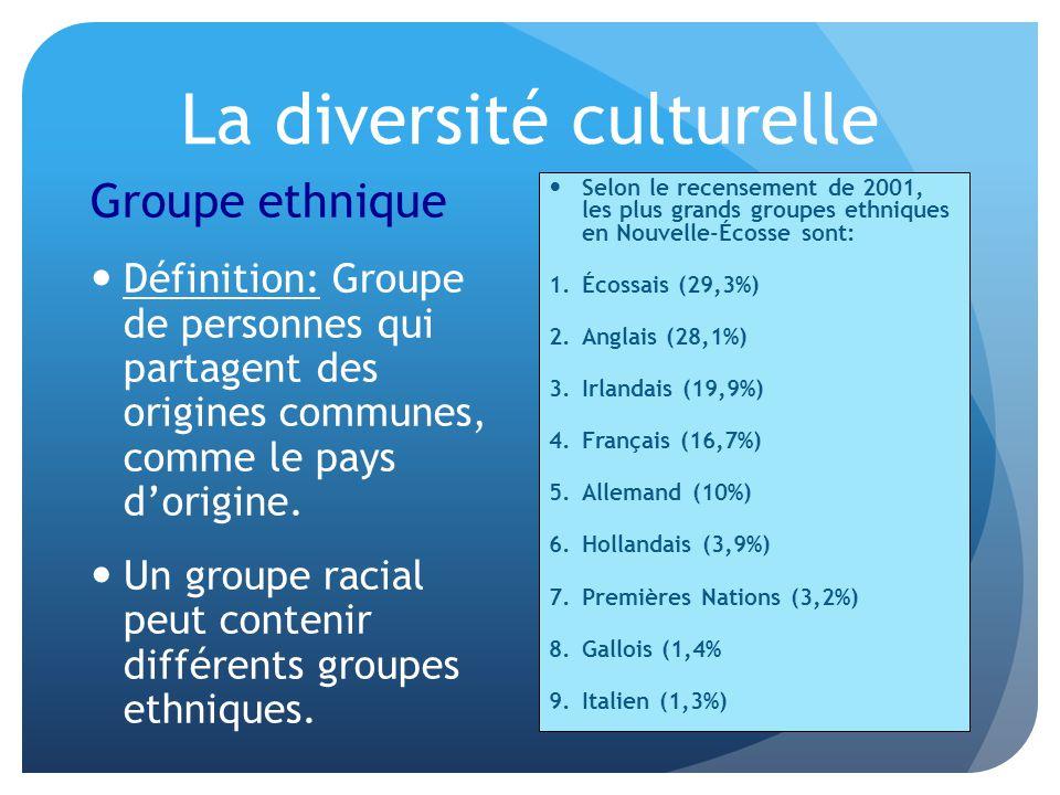 La diversité culturelle Groupe ethnique Définition: Groupe de personnes qui partagent des origines communes, comme le pays dorigine. Un groupe racial