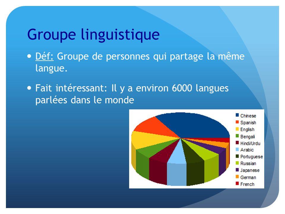 Groupe linguistique Déf: Groupe de personnes qui partage la même langue. Fait intéressant: Il y a environ 6000 langues parlées dans le monde