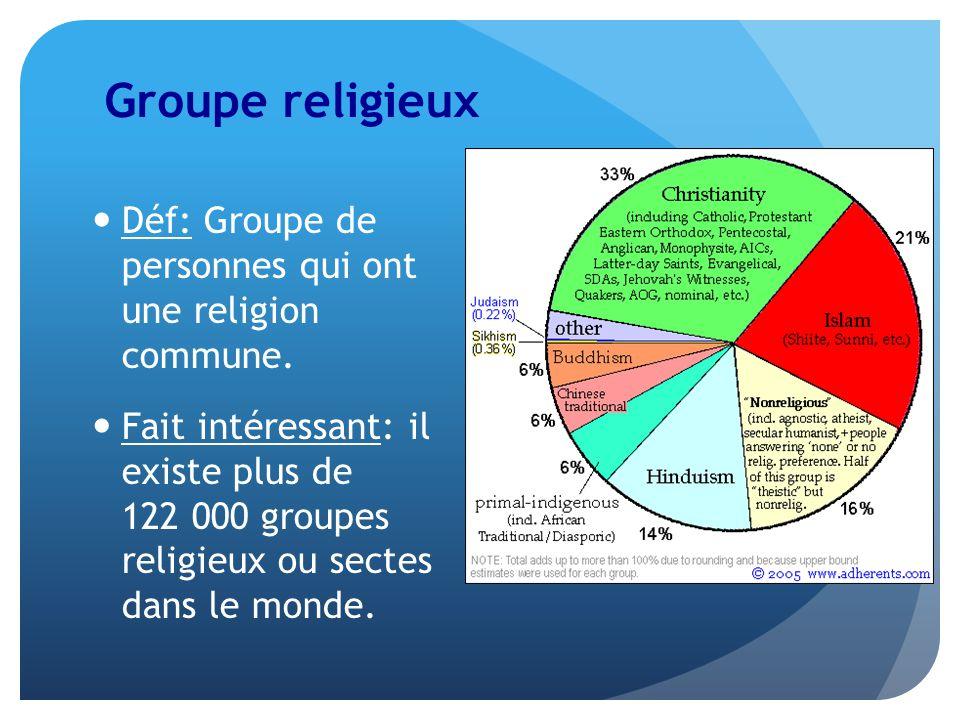 Groupe religieux Déf: Groupe de personnes qui ont une religion commune. Fait intéressant: il existe plus de 122 000 groupes religieux ou sectes dans l
