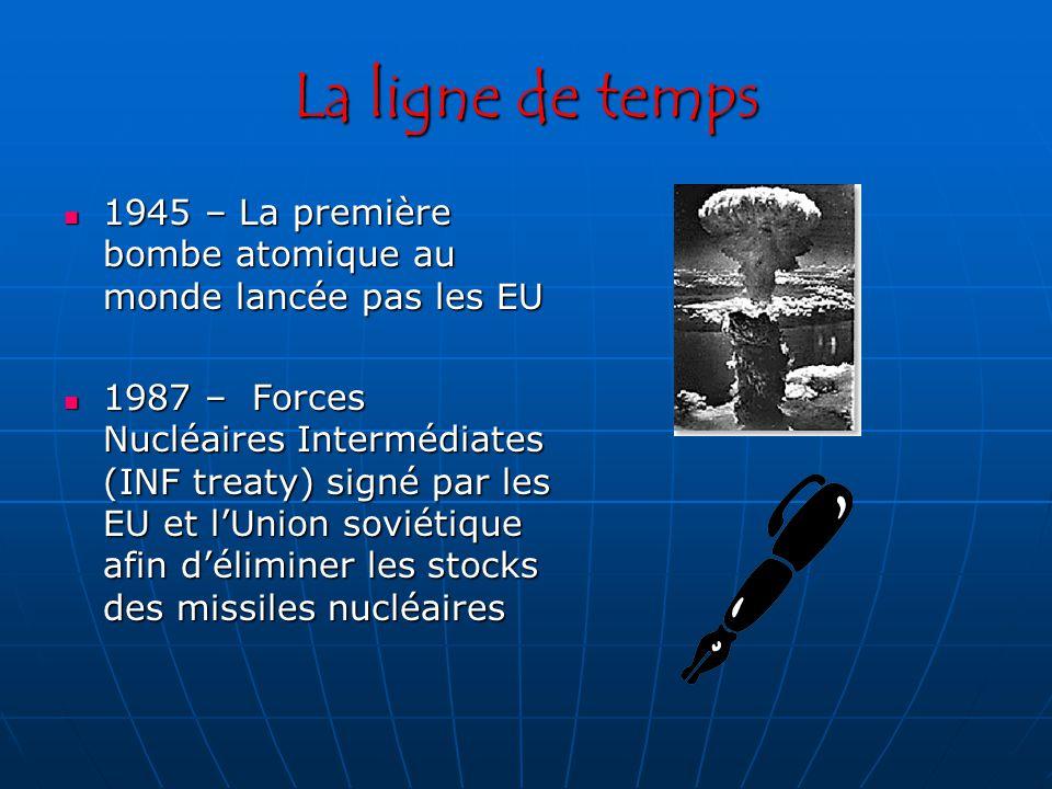 La ligne de temps 1945 – La première bombe atomique au monde lancée pas les EU 1945 – La première bombe atomique au monde lancée pas les EU 1987 – Forces Nucléaires Intermédiates (INF treaty) signé par les EU et lUnion soviétique afin déliminer les stocks des missiles nucléaires 1987 – Forces Nucléaires Intermédiates (INF treaty) signé par les EU et lUnion soviétique afin déliminer les stocks des missiles nucléaires