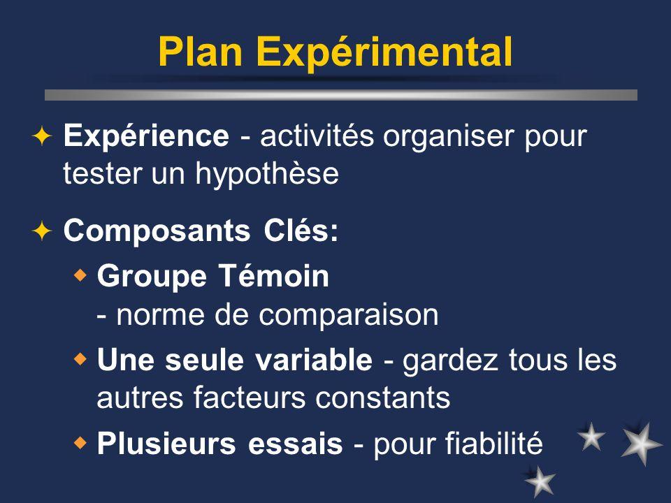 Plan Expérimental Expérience - activités organiser pour tester un hypothèse Composants Clés: Groupe Témoin - norme de comparaison Une seule variable - gardez tous les autres facteurs constants Plusieurs essais - pour fiabilité