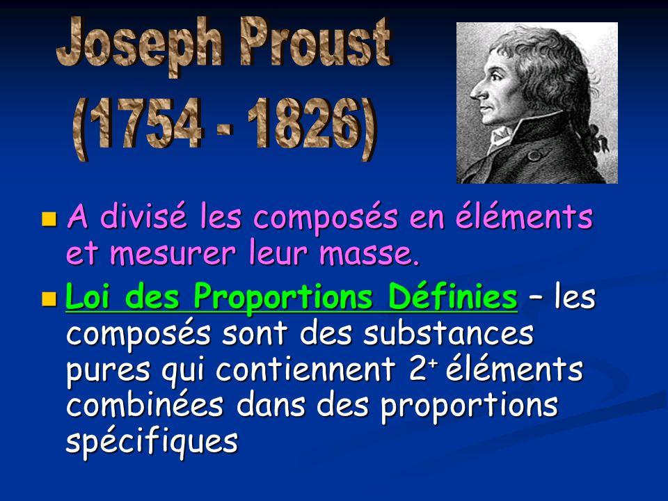 A divisé les composés en éléments et mesurer leur masse. A divisé les composés en éléments et mesurer leur masse. Loi des Proportions Définies – les c