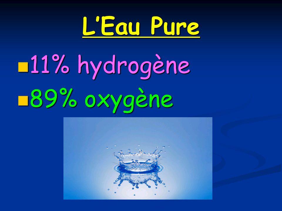 LEau Pure 11% hydrogène 11% hydrogène 89% oxygène 89% oxygène
