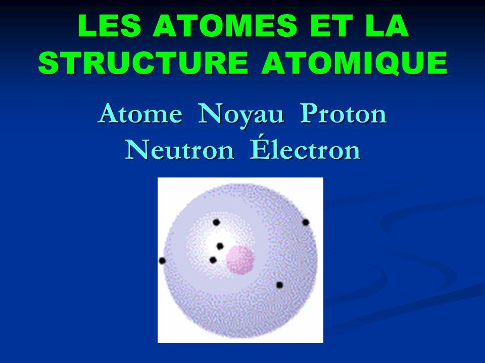LES ATOMES ET LA STRUCTURE ATOMIQUE Atome Noyau Proton Neutron Électron