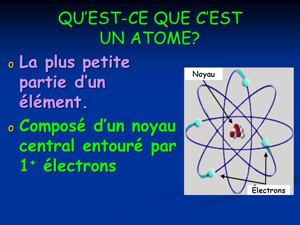 QUEST-CE QUE CEST UN ATOME? o La plus petite partie dun élément. o Composé dun noyau central entouré par 1 + électrons Noyau Électrons