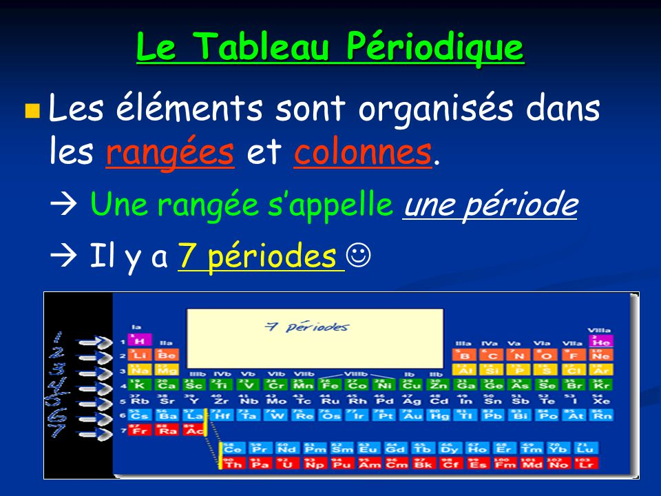 Le Tableau Périodique Les éléments sont organisés dans les rangées et colonnes. Une rangée sappelle une période Il y a 7 périodes