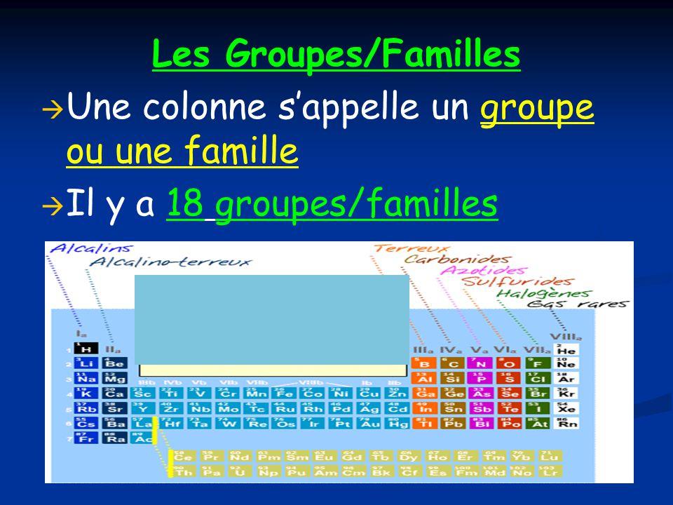Les Groupes/Familles Une colonne sappelle un groupe ou une famille Il y a 18 groupes/familles