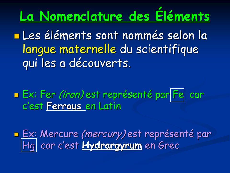 La Nomenclature des Éléments Les éléments sont nommés selon la langue maternelle du scientifique qui les a découverts. Les éléments sont nommés selon