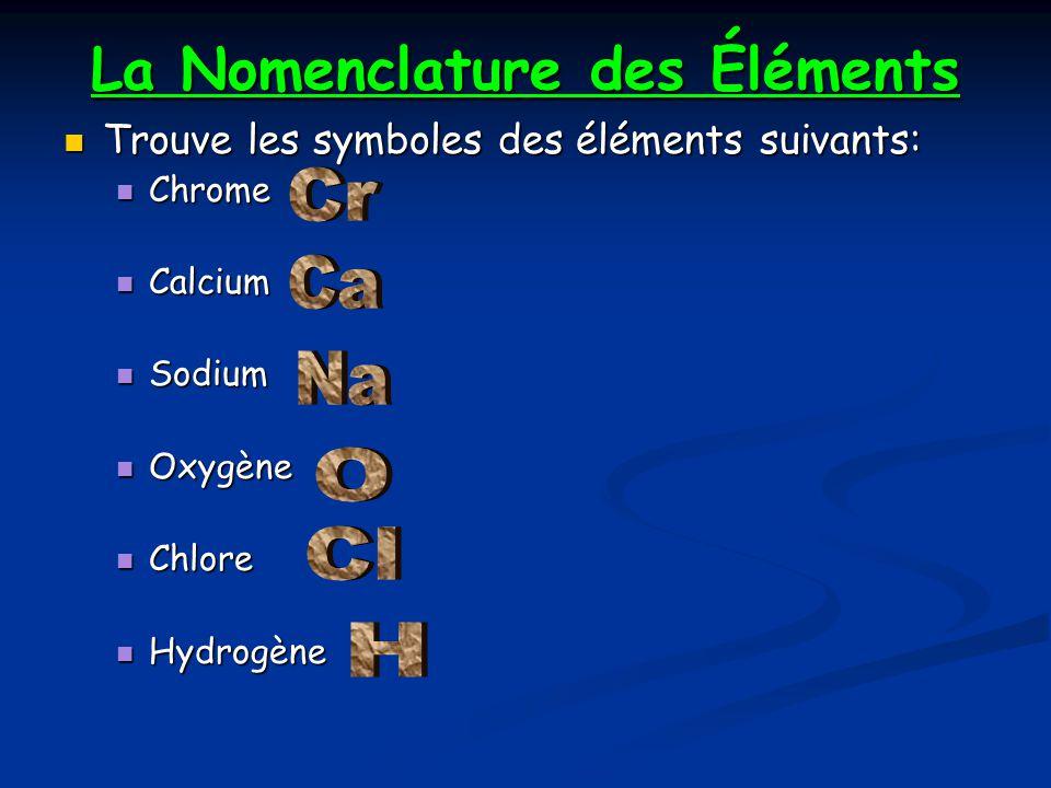 La Nomenclature des Éléments Trouve les symboles des éléments suivants: Trouve les symboles des éléments suivants: Chrome Chrome Calcium Calcium Sodium Sodium Oxygène Oxygène Chlore Chlore Hydrogène Hydrogène