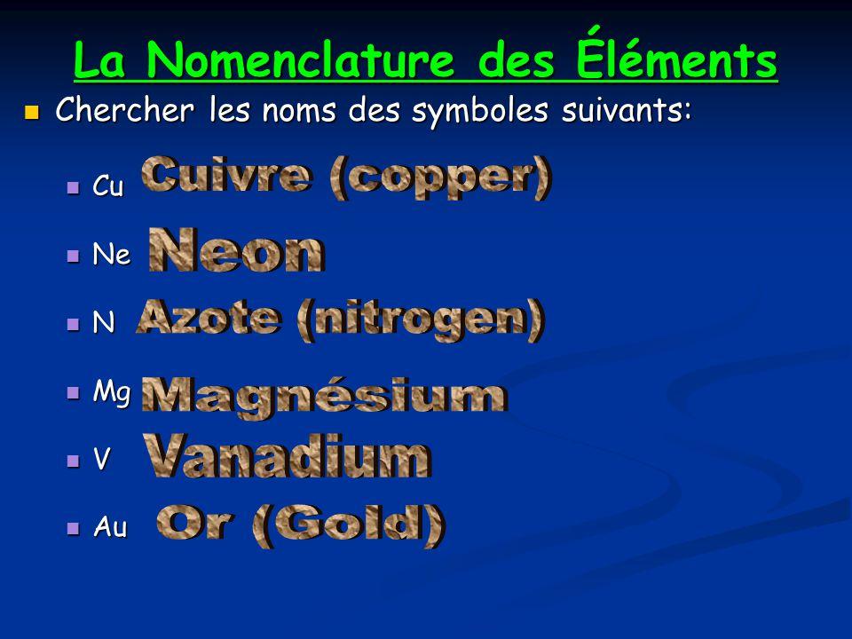 La Nomenclature des Éléments Chercher les noms des symboles suivants: Chercher les noms des symboles suivants: Cu Cu Ne Ne N Mg Mg V Au Au