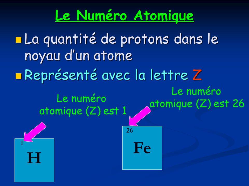 Le Numéro Atomique La quantité de protons dans le noyau dun atome La quantité de protons dans le noyau dun atome Représenté avec la lettre Z Représenté avec la lettre Z H 1 Le numéro atomique (Z) est 1 Fe 26 Le numéro atomique (Z) est 26