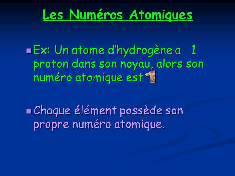 Les Numéros Atomiques Ex: Un atome dhydrogène a 1 proton dans son noyau, alors son numéro atomique est Ex: Un atome dhydrogène a 1 proton dans son noyau, alors son numéro atomique est Chaque élément possède son propre numéro atomique.