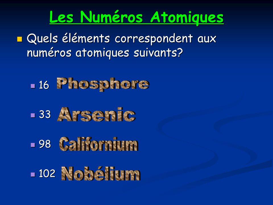 Les Numéros Atomiques Quels éléments correspondent aux numéros atomiques suivants? Quels éléments correspondent aux numéros atomiques suivants? 16 16