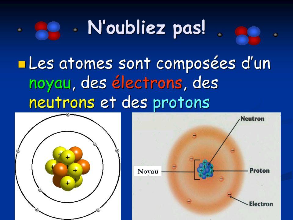 Noubliez pas! Les atomes sont composées dun noyau, des électrons, des neutrons et des protons Les atomes sont composées dun noyau, des électrons, des