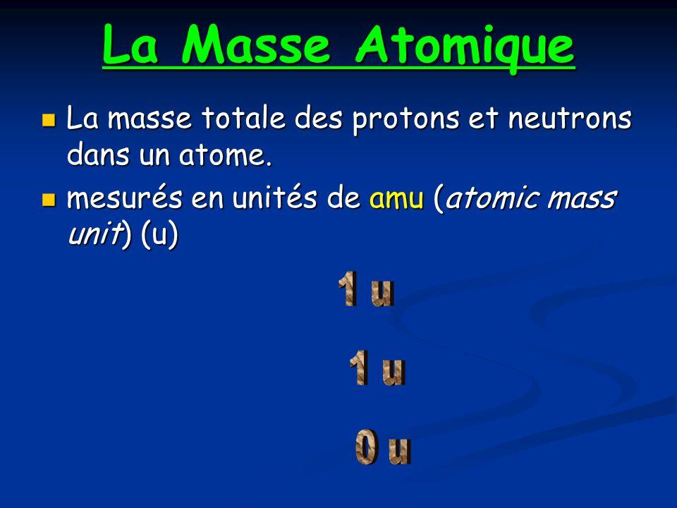 La Masse Atomique La masse totale des protons et neutrons dans un atome. La masse totale des protons et neutrons dans un atome. mesurés en unités de a