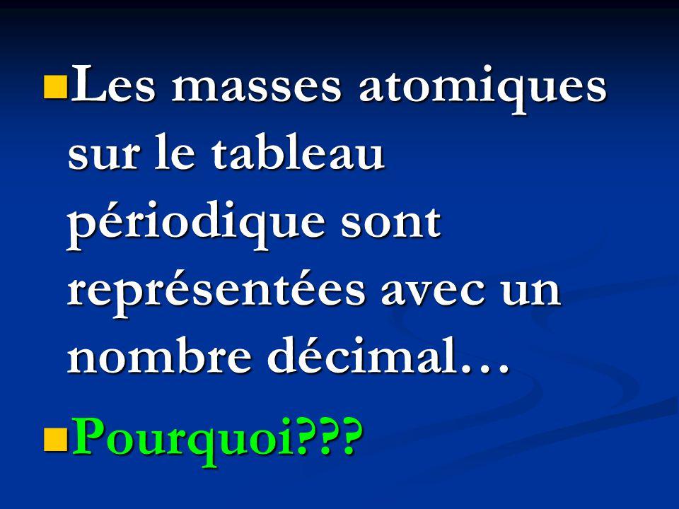 Les masses atomiques sur le tableau périodique sont représentées avec un nombre décimal… Les masses atomiques sur le tableau périodique sont représentées avec un nombre décimal… Pourquoi??.