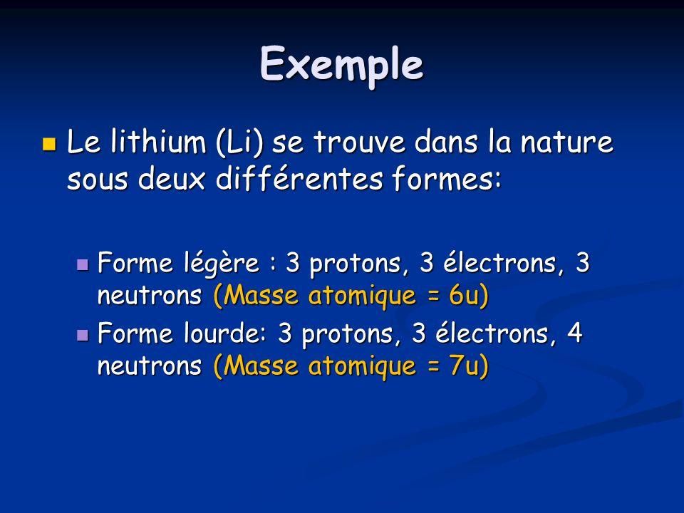Exemple Le lithium (Li) se trouve dans la nature sous deux différentes formes: Le lithium (Li) se trouve dans la nature sous deux différentes formes: