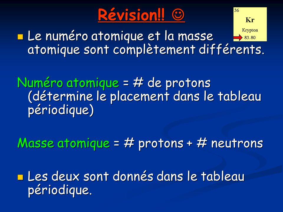 Révision!! Révision!! Le numéro atomique et la masse atomique sont complètement différents. Le numéro atomique et la masse atomique sont complètement