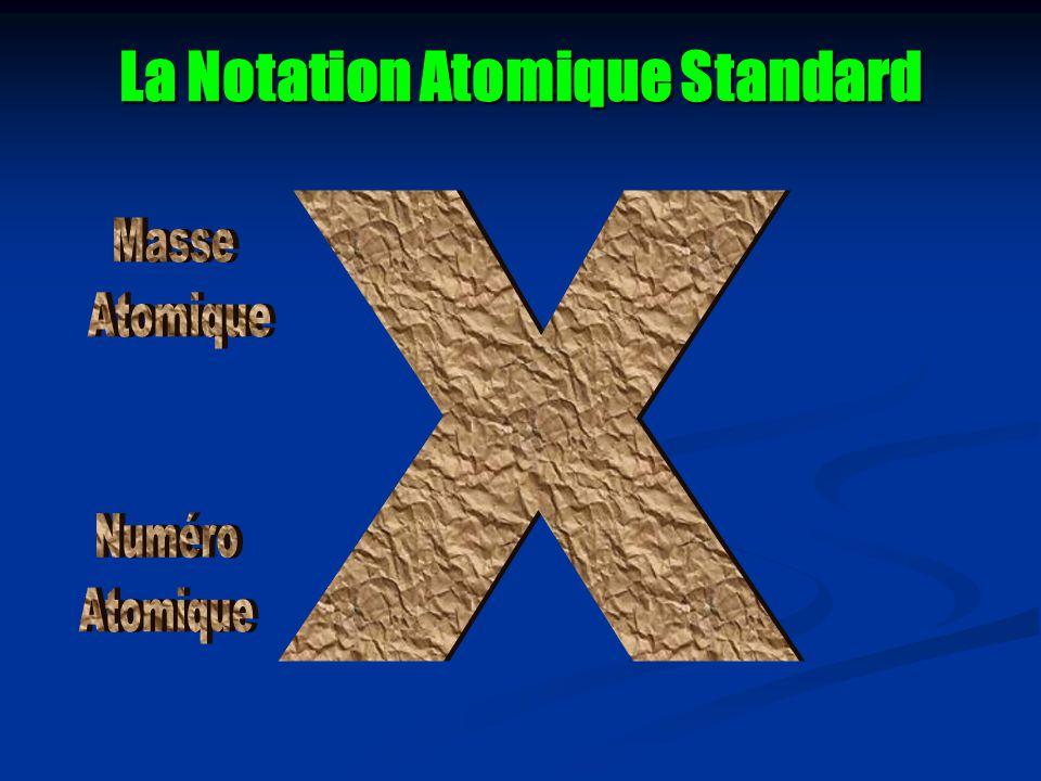 La Notation Atomique Standard