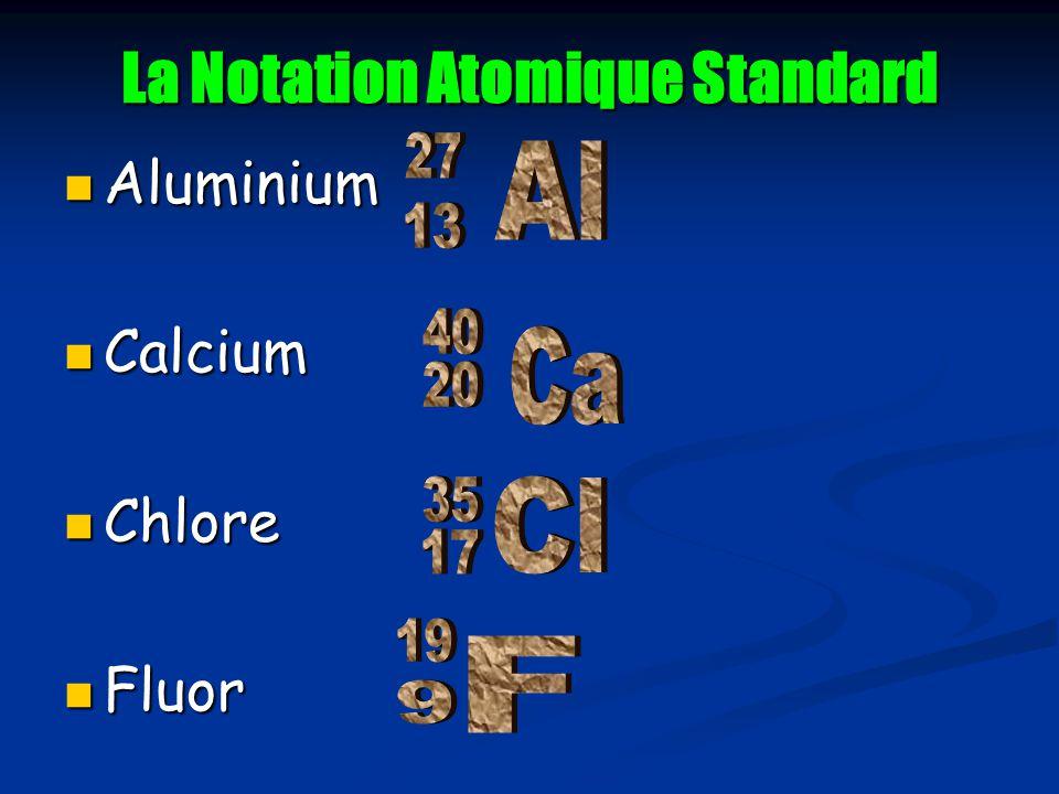 Aluminium Aluminium Calcium Calcium Chlore Chlore Fluor Fluor