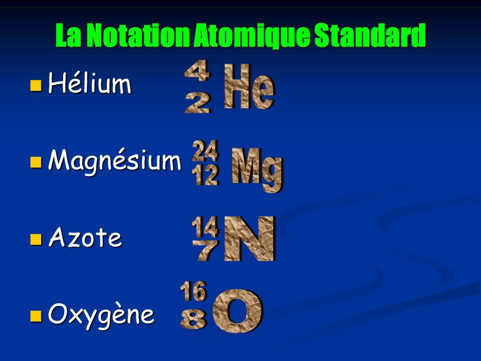 La Notation Atomique Standard Hélium Hélium Magnésium Magnésium Azote Azote Oxygène Oxygène