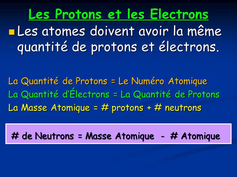 Les Protons et les Electrons Les atomes doivent avoir la même quantité de protons et électrons.