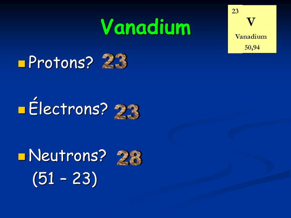 Vanadium Protons? Protons? Électrons? Électrons? Neutrons? Neutrons? (51 – 23) (51 – 23) 23 Vanadium V 50,94