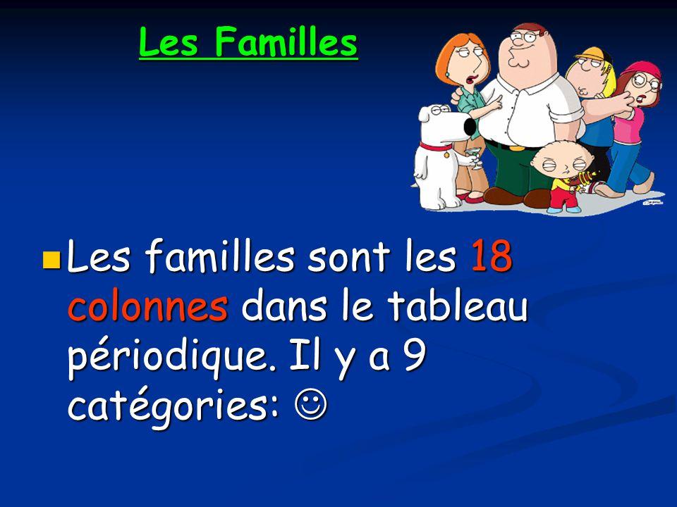 Les Familles Les Familles Les familles sont les 18 colonnes dans le tableau périodique.