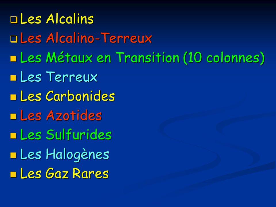 Les Alcalins Les Alcalins Les Alcalino-Terreux Les Alcalino-Terreux Les Métaux en Transition (10 colonnes) Les Métaux en Transition (10 colonnes) Les Terreux Les Terreux Les Carbonides Les Carbonides Les Azotides Les Azotides Les Sulfurides Les Sulfurides Les Halogènes Les Halogènes Les Gaz Rares Les Gaz Rares