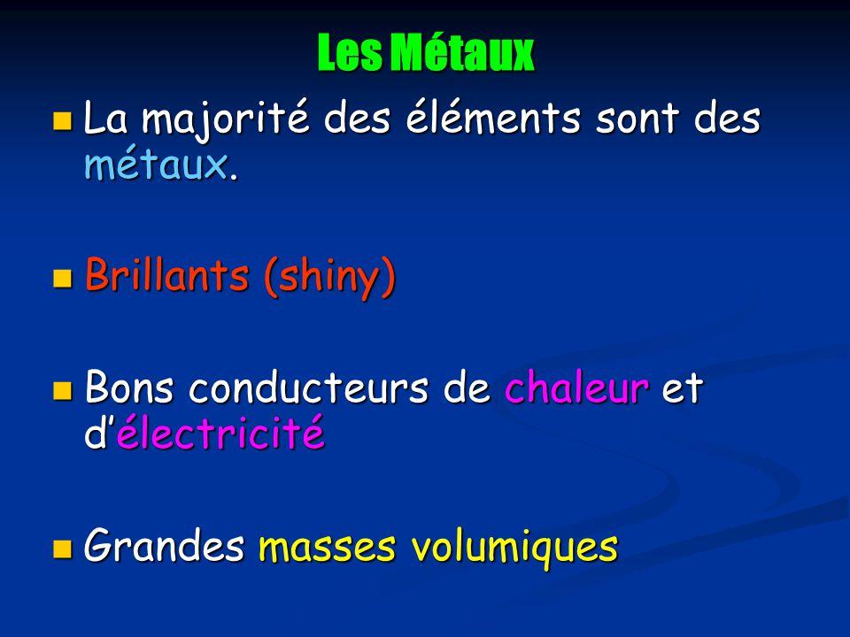 Les Métaux La majorité des éléments sont des métaux.