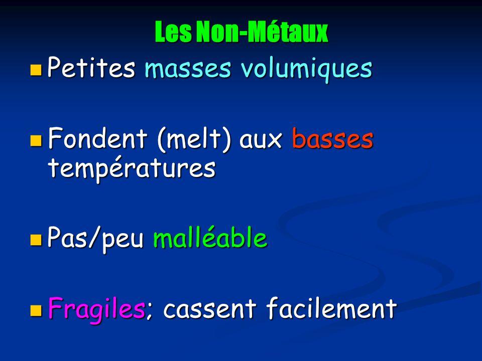 Les Non-Métaux Petites masses volumiques Petites masses volumiques Fondent (melt) aux basses températures Fondent (melt) aux basses températures Pas/peu malléable Pas/peu malléable Fragiles; cassent facilement Fragiles; cassent facilement