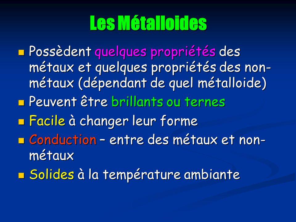 Les Métalloides Possèdent quelques propriétés des métaux et quelques propriétés des non- métaux (dépendant de quel métalloide) Possèdent quelques propriétés des métaux et quelques propriétés des non- métaux (dépendant de quel métalloide) Peuvent être brillants ou ternes Peuvent être brillants ou ternes Facile à changer leur forme Facile à changer leur forme Conduction – entre des métaux et non- métaux Conduction – entre des métaux et non- métaux Solides à la température ambiante Solides à la température ambiante