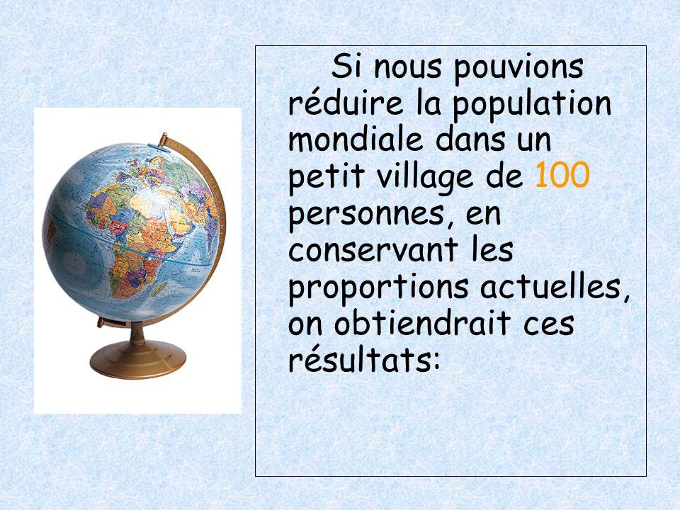 Si nous pouvions réduire la population mondiale dans un petit village de 100 personnes, en conservant les proportions actuelles, on obtiendrait ces résultats:
