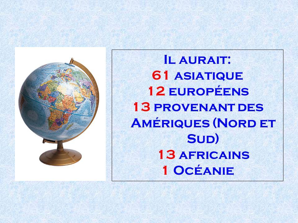 Il aurait: 61 asiatique 12 européens 13 provenant des Amériques (Nord et Sud) 13 africains 1 Océanie