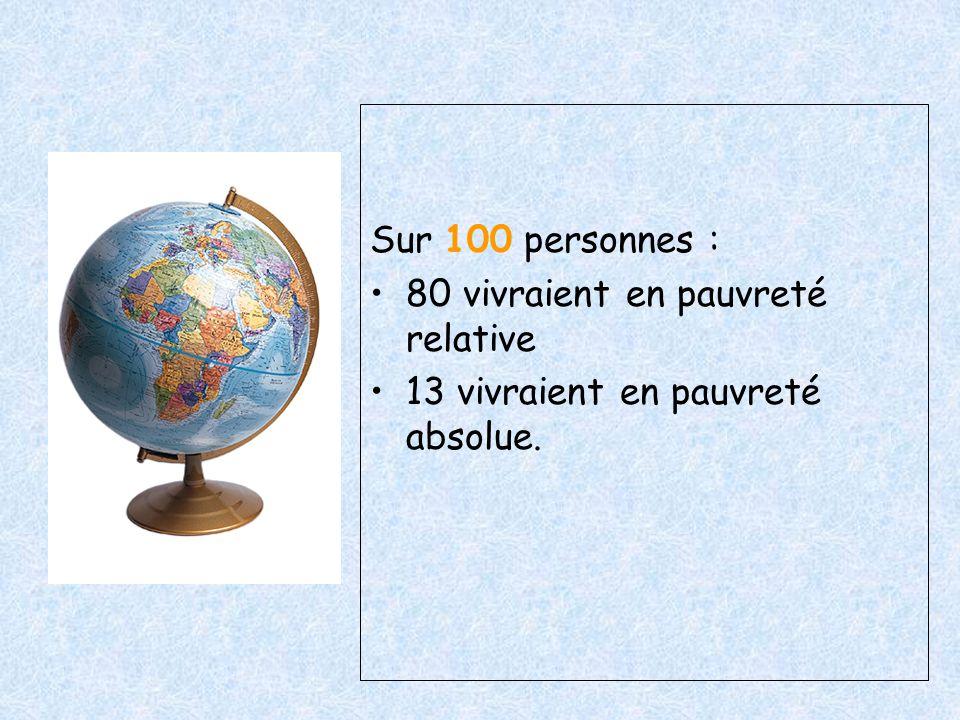 Sur 100 personnes : 80 vivraient en pauvreté relative 13 vivraient en pauvreté absolue.