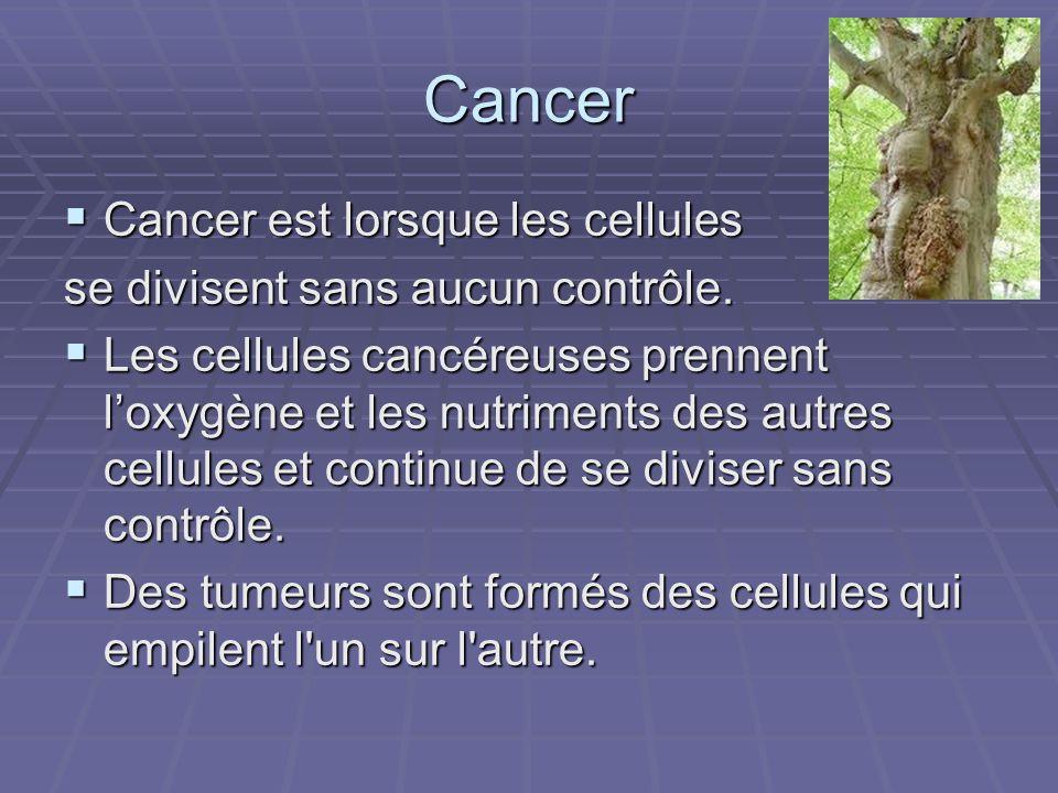 Cancer Cancer est lorsque les cellules Cancer est lorsque les cellules se divisent sans aucun contrôle. Les cellules cancéreuses prennent loxygène et
