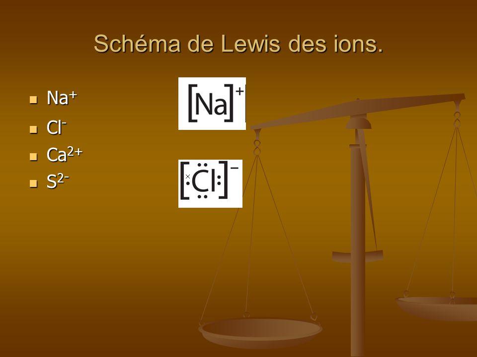Schéma de Lewis des ions. Na + Na + Cl - Cl - Ca 2+ Ca 2+ S 2 - S 2 -