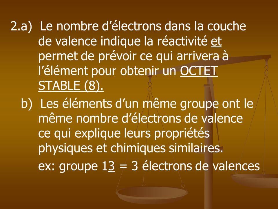 2.a) Le nombre délectrons dans la couche de valence indique la réactivité et permet de prévoir ce qui arrivera à lélément pour obtenir un OCTET STABLE