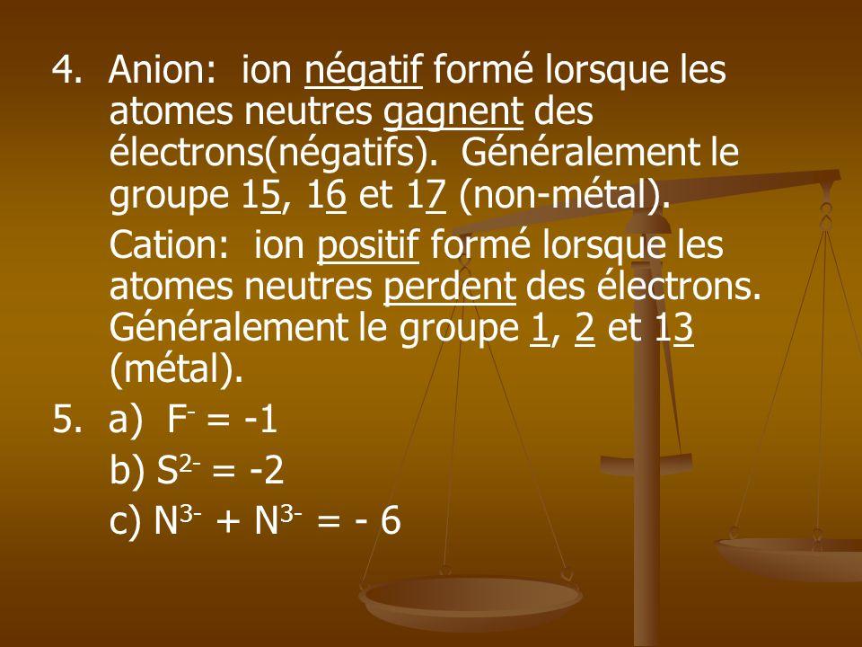 4. Anion: ion négatif formé lorsque les atomes neutres gagnent des électrons(négatifs). Généralement le groupe 15, 16 et 17 (non-métal). Cation: ion p