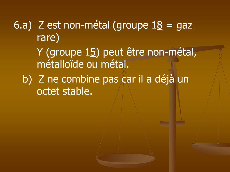 6.a) Z est non-métal (groupe 18 = gaz rare) Y (groupe 15) peut être non-métal, métalloïde ou métal. b) Z ne combine pas car il a déjà un octet stable.