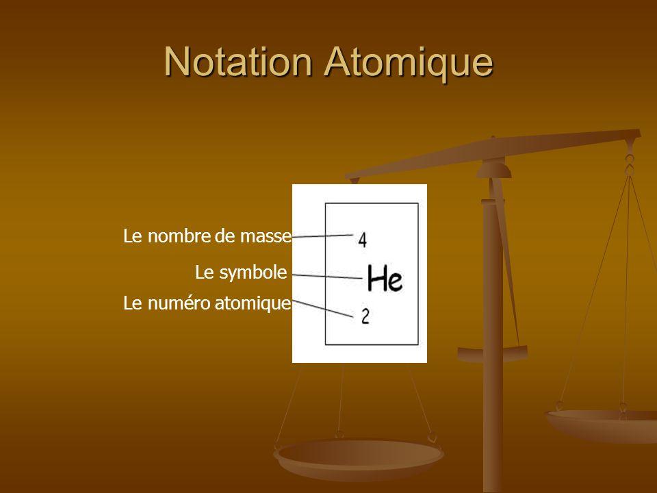 Notation Atomique Le nombre de masse Le symbole Le numéro atomique