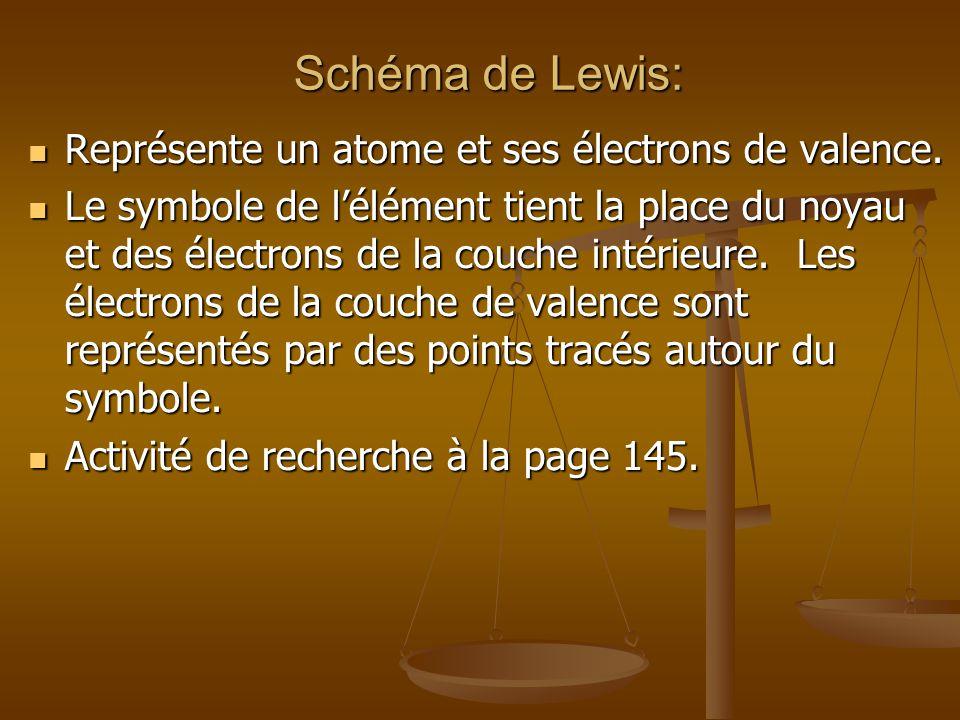 Schéma de Lewis: Représente un atome et ses électrons de valence. Représente un atome et ses électrons de valence. Le symbole de lélément tient la pla