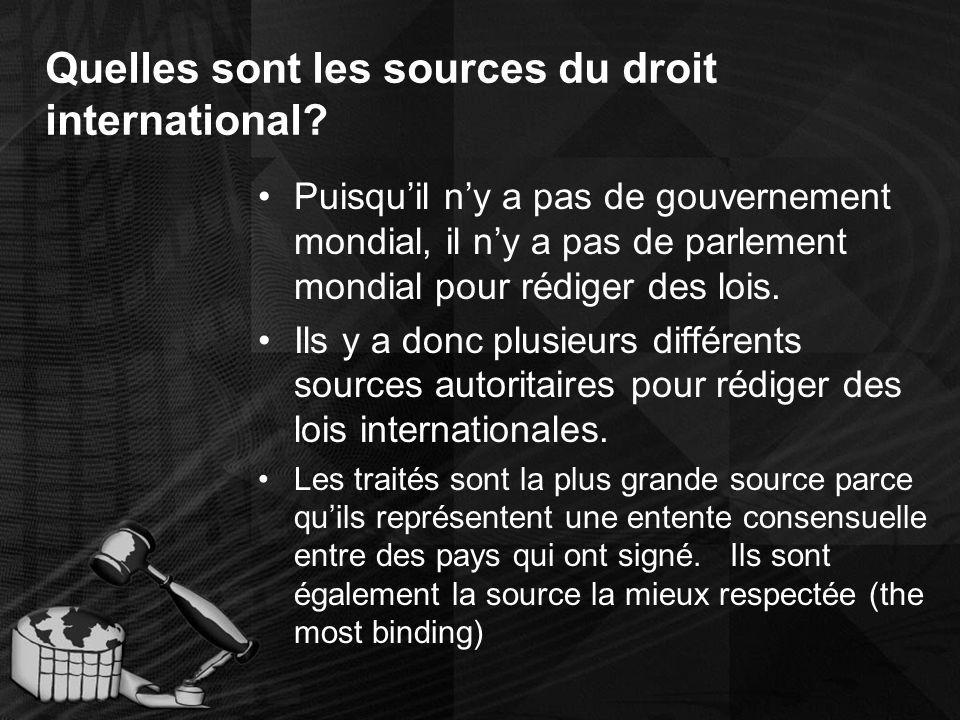 Quels sont différents domaines dans le droit international.