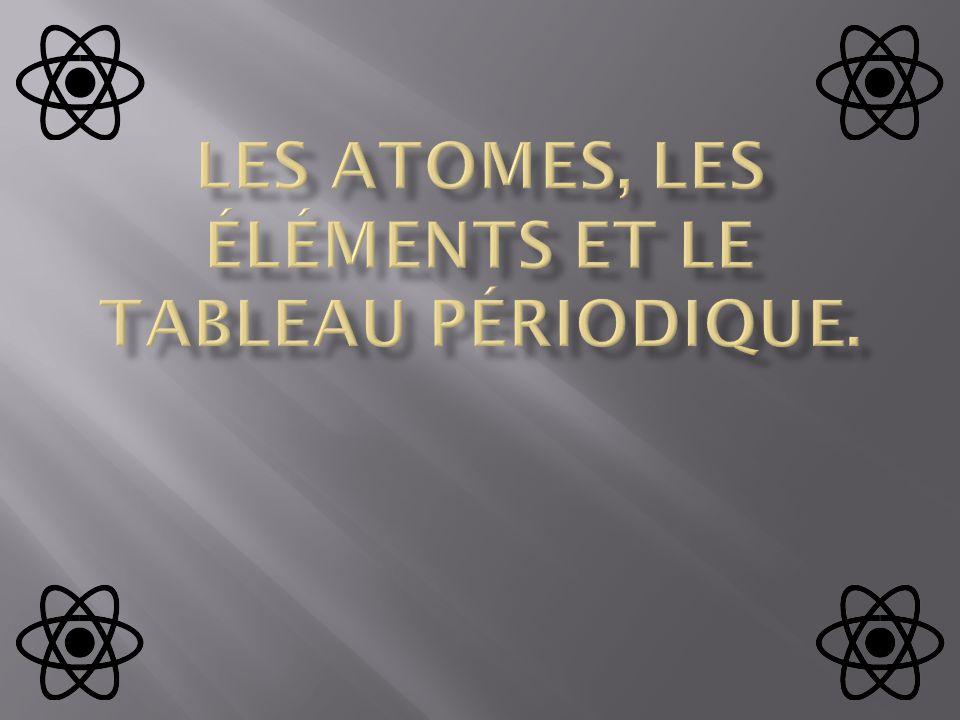 Détermine le nom, le nombre de protons et le symbole des éléments qui se situent aux endroits suivants du tableau périodique.